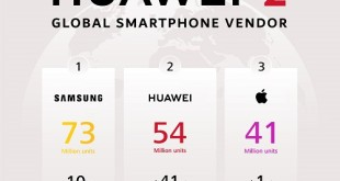 Huawei Number two smartphone vendor globally
