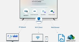 Samsung-Remote-Access_1