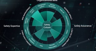 kaspersky automated security awareness platform