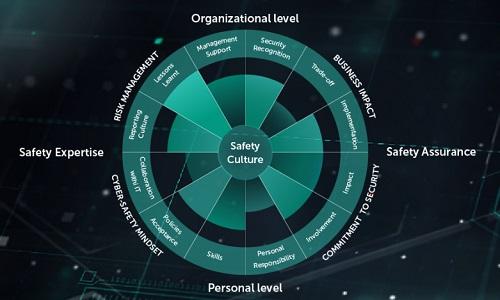 كاسبرسكي لاب تطلق منصّة تدريب مؤتمتة لتعزيز الوعي الأمني لدى المستخدمين