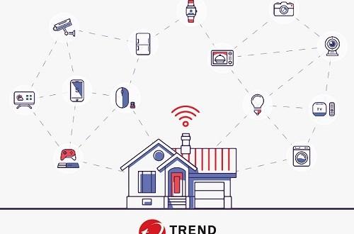 TM Consumer Connect